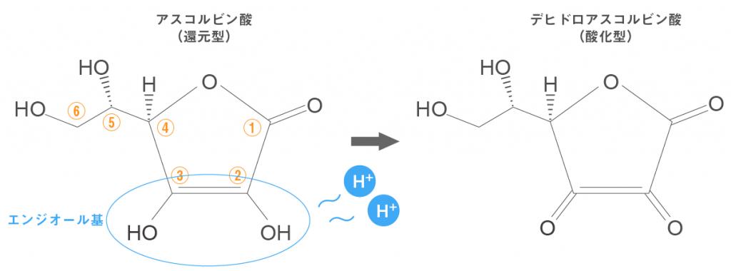 アスコルビン酸エンジオール基