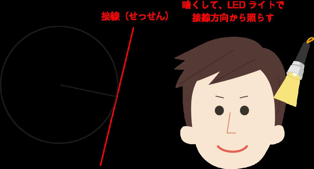ニキビ跡の凹凸の観察方法